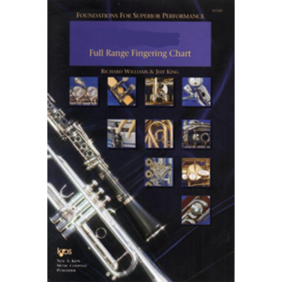 Fingering Chart - Foundations for Superior Performance